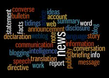 komunikacja Zdjęcie Stock