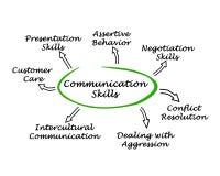 Komunikatywnoście ilustracji