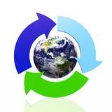 koncepcja ekologii Fotografia Stock