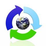koncepcja ekologii Obraz Royalty Free