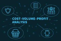 Konceptualna biznesowa ilustracja z słowa cost†'volume†' royalty ilustracja