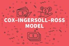 Konceptualna biznesowa ilustracja z słowa cox†'ingersoll royalty ilustracja