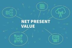 Konceptualna biznesowa ilustracja z słowo sieci teraźniejszości valu royalty ilustracja