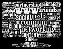 Konceptualnej etykietki obłoczni zawiera słowa odnosić sie chmurnieć obliczający, komputerowy występ, magazyn, networking, ruchli Obrazy Stock
