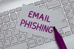 Konceptualny ręki writing pokazuje emaila Phishing Biznesowi fotografia teksta emaile które mogą łączyć strony internetowe które  zdjęcie royalty free