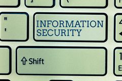 Konceptualny ręki writing pokazuje Ewidencyjną ochronę Biznesowa fotografia pokazuje INFOSEC Zapobiega Nieupoważnionego dostęp obrazy stock