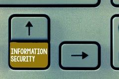 Konceptualny ręki writing pokazuje Ewidencyjną ochronę Biznesowa fotografia pokazuje INFOSEC Zapobiega Nieupoważnionego dostęp Je fotografia stock