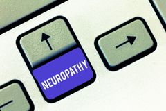 Konceptualny ręki writing pokazuje neuropatię Biznesowa fotografia pokazuje wadliwe działania nerw strata sens w zdjęcia stock