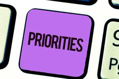 Konceptualny ręki writing pokazuje priorytety Biznesowa fotografia pokazuje rzeczy które dotyczą jak znacząco naglący zdjęcie royalty free