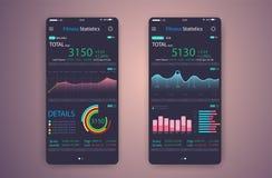 Kondition app Design för UI UX Rengöringsdukdesign och mobilmall Infographic på fördelar av den sunda livsstilen vektor illustrationer