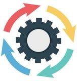 Konfiguruje, rozwój odizolowywający lub modyfikujący który może być łatwo redaguje ilustracji