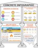 Konkret infographics Vektor Illustrationer
