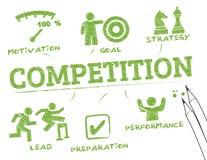 konkurrens royaltyfri illustrationer
