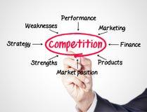 konkurrens royaltyfri fotografi