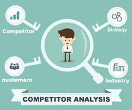 Konkurrentanalysbegrepp royaltyfri illustrationer