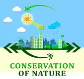 Konserwacja natura sposoby Chroni 3d ilustrację royalty ilustracja