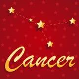 Konstellationcancer över röd stjärnklar bakgrund royaltyfri illustrationer