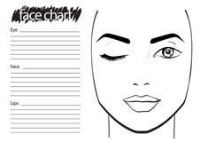 Konstnär för framsidadiagrammakeup Blank vektor illustrationer