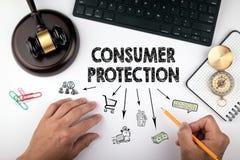 Konsumentskydd, lag och rättvisabegrepp royaltyfria foton