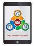Kontaktowy związku zarządzania oprogramowania diagram Zdjęcie Stock
