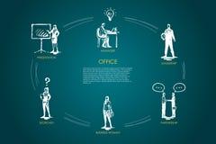 Kontor - chef, presentation, sekreterare, affärskvinna, ledarskap, uppsättning för partnerskapvektorbegrepp stock illustrationer