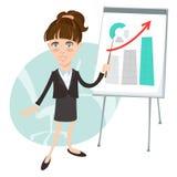 Kontorskvinna som framlägger en graf på flip-diagram Plan stil vektor illustrationer