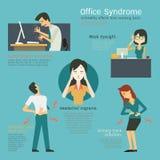 Kontorssyndrom Arkivbilder