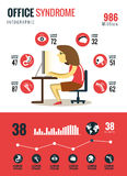 Kontorssyndrom Infographics Arkivfoton