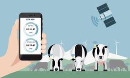 Kontrola nabiału gospodarstwo rolne przez satelity ilustracja wektor