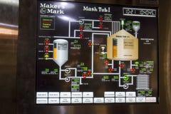 Kontrollbord för spritfabrik för fläck för tillverkare` s Arkivfoton
