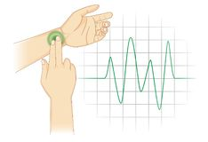 Kontrollera din hjärta Rate Manually med fingrar för ställe två på handleden Royaltyfri Foto