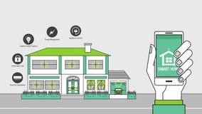 Kontrolna mobilna Mądrze domowych urządzeń ikony informaci grafika mądrze urządzenie kontrola Internet rzeczy ilustracja wektor