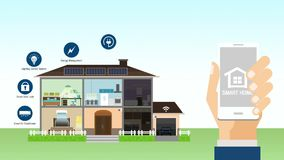 Kontrolna mobilna Mądrze domowych urządzeń informaci grafika mądrze urządzenie kontrola royalty ilustracja