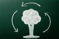 Konzept der Einsparungumgebung Lizenzfreie Stockbilder