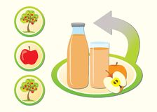 Konzept der Herstellung des Apfelsaftes Stockbilder