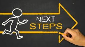 Konzept der nächsten Schritte Lizenzfreie Stockbilder