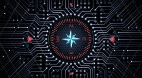Konzept des Entwurfes eines analog-digitalen Kompassses lizenzfreie abbildung