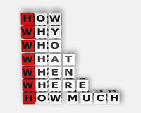 Konzept des Fragebogens unter Verwendung 5W und 2H Lizenzfreie Stockfotografie