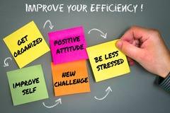 Konzept des optimalen Verfahrens Managergeschäftsmann, Trainer, Führungsplan, zum von Methode des optimalen Verfahrens anzuwenden stockbilder