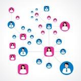 Konzept des Sozialen Netzes mit bunten männlichen und weiblichen Ikonen Lizenzfreie Stockfotografie