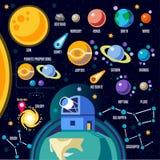 Konzept des Universum-02 isometrisch Lizenzfreies Stockfoto