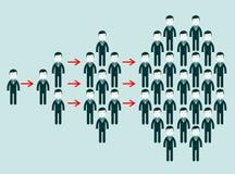Konzept des Virenmarketings mit Gruppenleuten Lizenzfreies Stockfoto