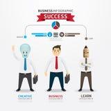 Konzept erfolgreichen Geschäftsmannkarikatur Infographic-Designs. Lizenzfreie Stockfotos