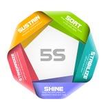 Konzept 5S stock abbildung
