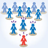 Konzept, Sozialmedia/Virales Marketing Lizenzfreie Stockfotos