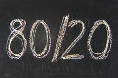 Konzept von Regel achtzig zwanzig Lizenzfreies Stockfoto