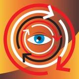 Konzeptabbildung des menschlichen Anblicks und des psycholog Lizenzfreie Stockfotos