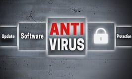 Konzepthintergrund des Antivirusbildschirm- lizenzfreies stockbild