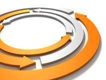 Konzeptschleifepfeile in einem Kreis fließen auf Weiß Stockfotografie