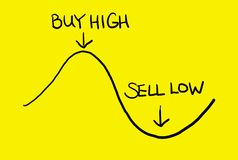 Koop hoogte laag verkopen Stock Foto
